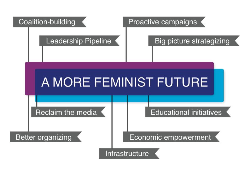 feministfuture